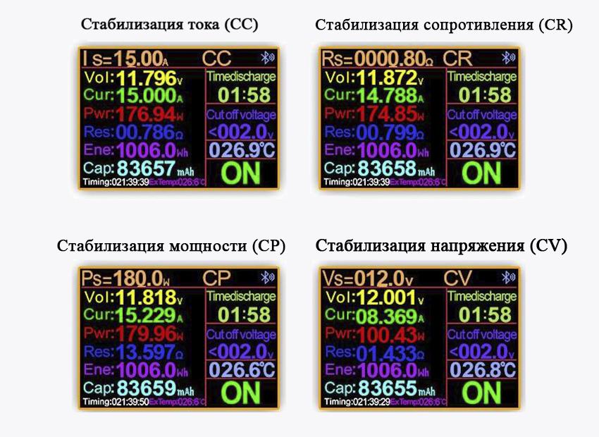 Режимы работы обновлённой версии электронной USB нагрузки JUWEI Atorch