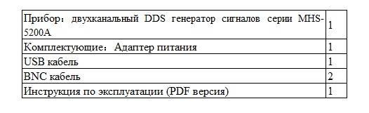 Ддс Инструкция По Применению - фото 2